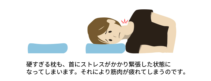 首のストレス